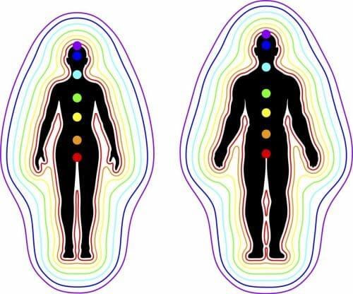 These are the energy fields of the human body, Stress depletes our supportive energy to be good caregivers and to be effective in our daily life.